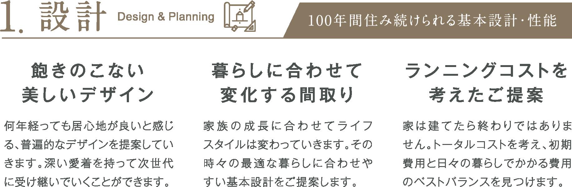 1.設計:100年住み継ぐ基本設計
